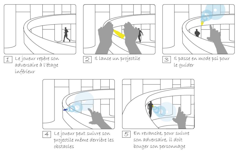 Attack Storyboard